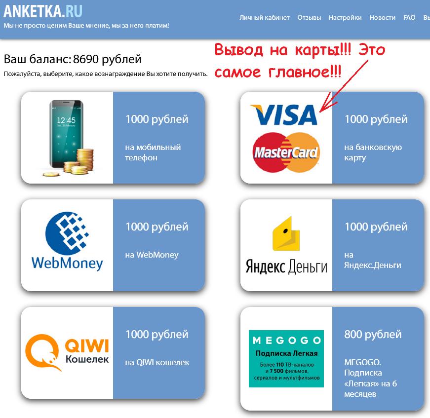 способы вывода денег с Анкетка.ру